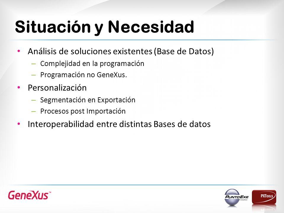 Situación y Necesidad Análisis de soluciones existentes (Base de Datos) Complejidad en la programación.