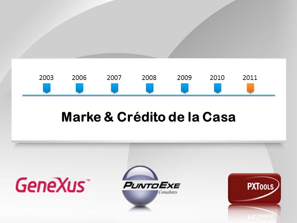 Marke & Crédito de la Casa