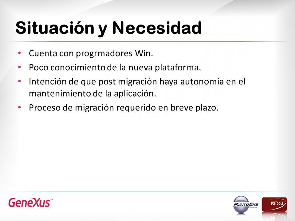 Situación y Necesidad Cuenta con progrmadores Win.