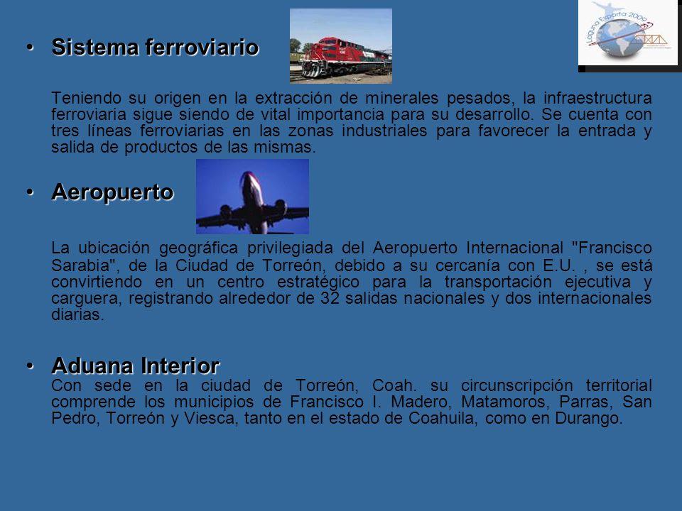 Sistema ferroviario Aeropuerto