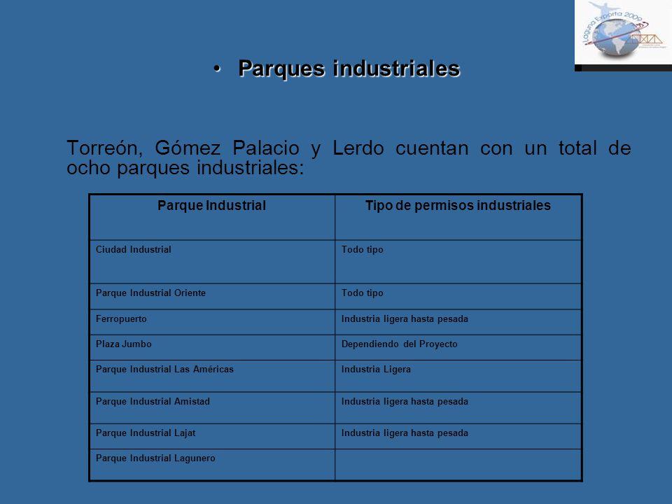 Tipo de permisos industriales