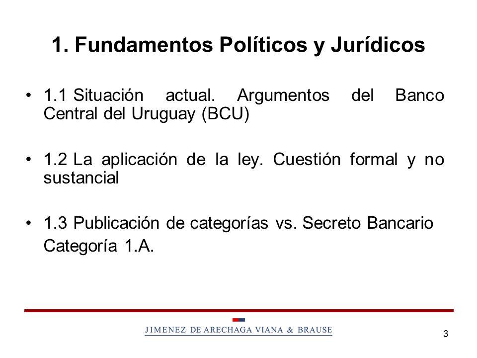 1. Fundamentos Políticos y Jurídicos