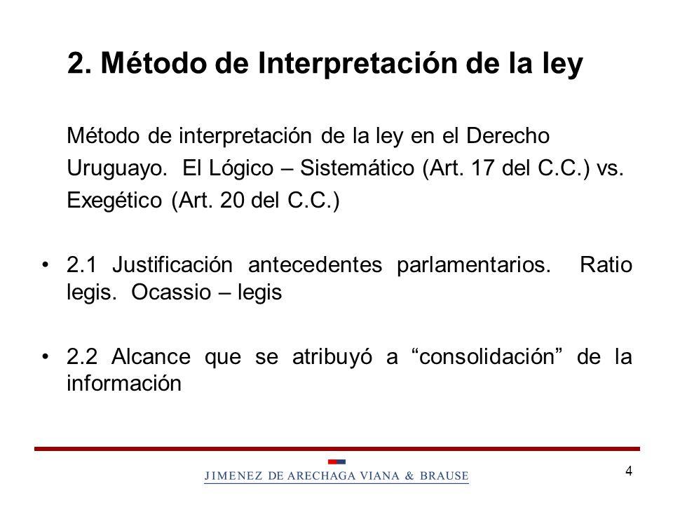2. Método de Interpretación de la ley