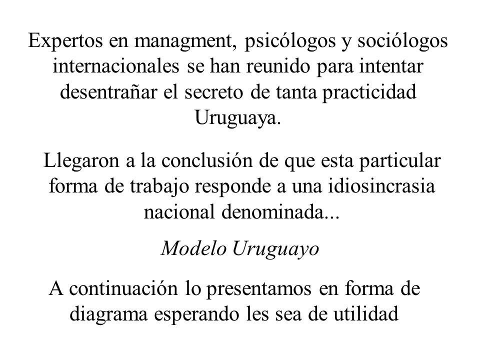 Expertos en managment, psicólogos y sociólogos internacionales se han reunido para intentar desentrañar el secreto de tanta practicidad Uruguaya.