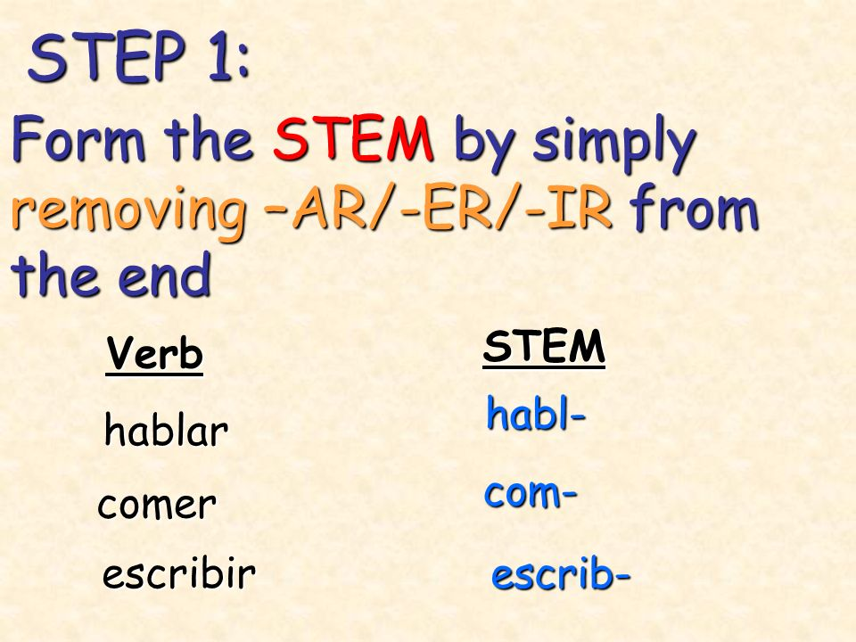 STEP 1: Form the STEM by simply removing –AR/-ER/-IR from the end STEM