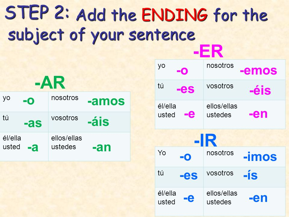 STEP 2: -ER -AR -IR Add the ENDING for the subject of your sentence -o