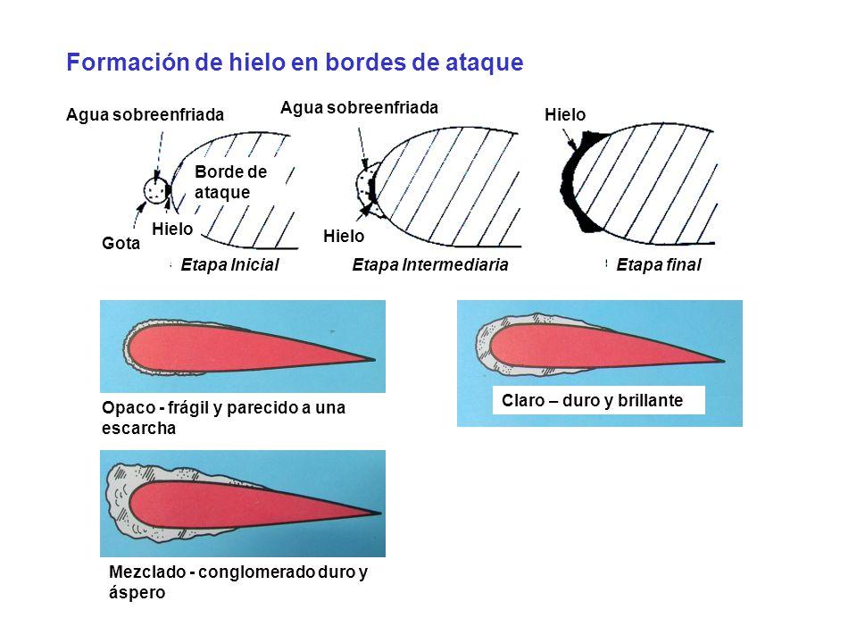 Formación de hielo en bordes de ataque
