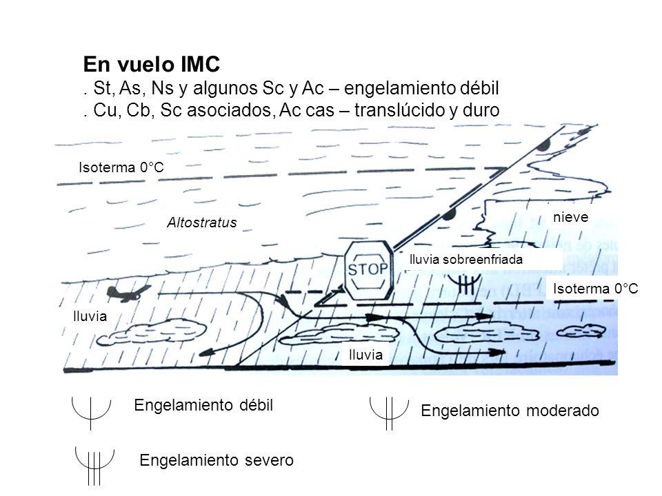 En vuelo IMC . St, As, Ns y algunos Sc y Ac – engelamiento débil