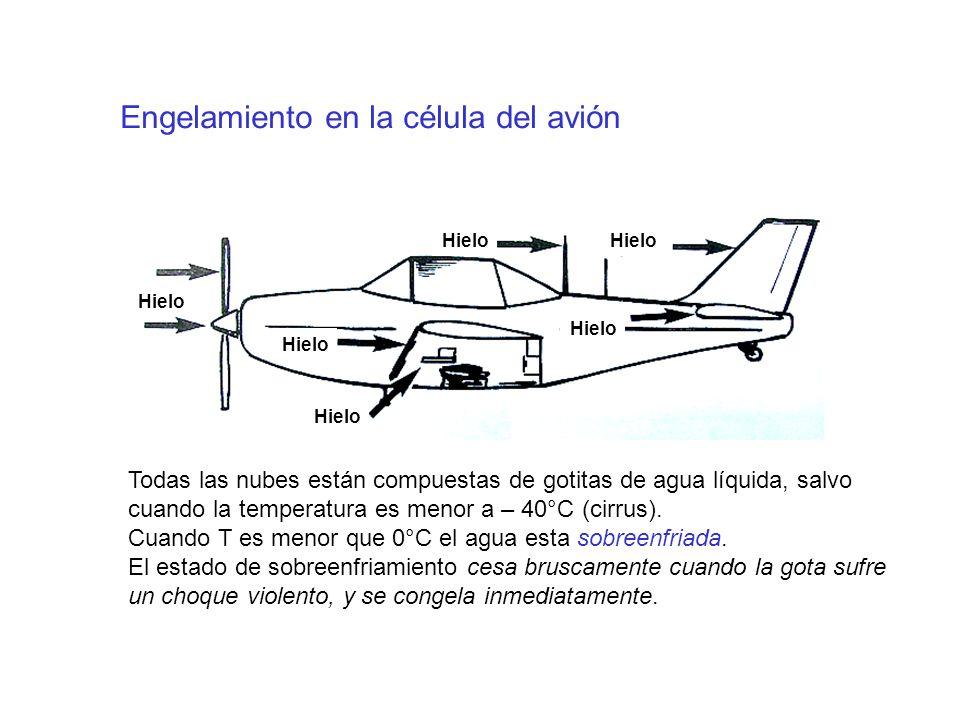 Engelamiento en la célula del avión