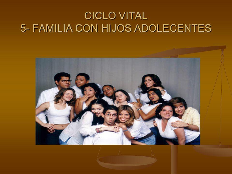 CICLO VITAL 5- FAMILIA CON HIJOS ADOLECENTES