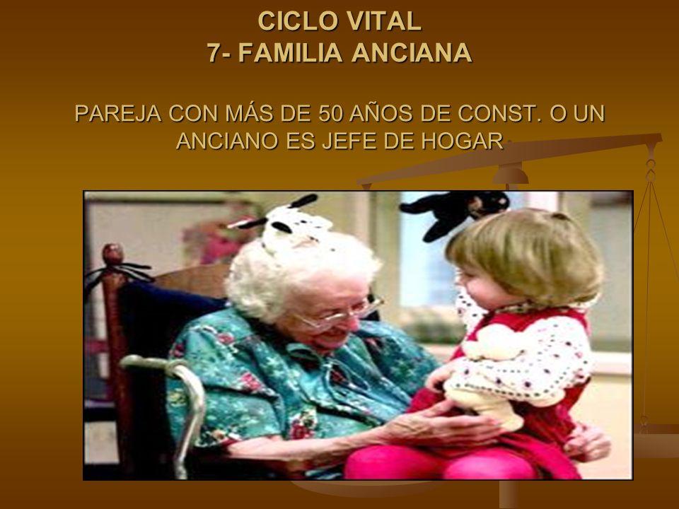 CICLO VITAL 7- FAMILIA ANCIANA PAREJA CON MÁS DE 50 AÑOS DE CONST
