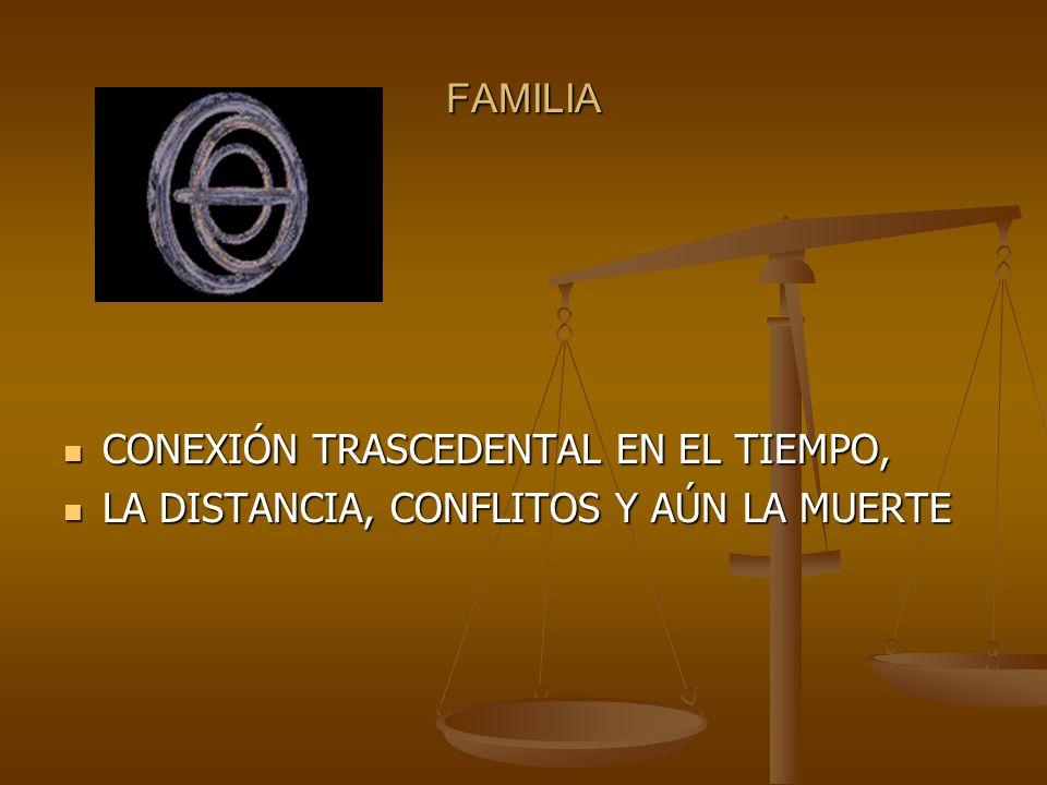 FAMILIA CONEXIÓN TRASCEDENTAL EN EL TIEMPO, LA DISTANCIA, CONFLITOS Y AÚN LA MUERTE