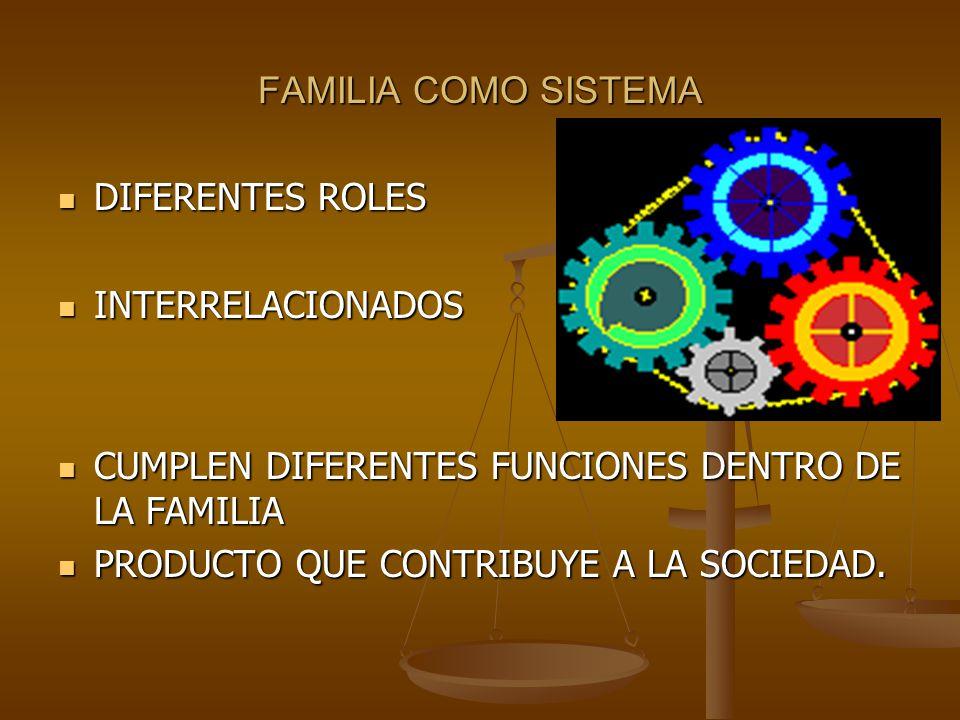 FAMILIA COMO SISTEMA DIFERENTES ROLES. INTERRELACIONADOS. CUMPLEN DIFERENTES FUNCIONES DENTRO DE LA FAMILIA.