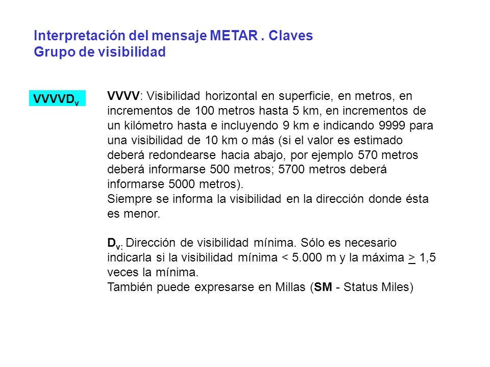 Interpretación del mensaje METAR . Claves Grupo de visibilidad