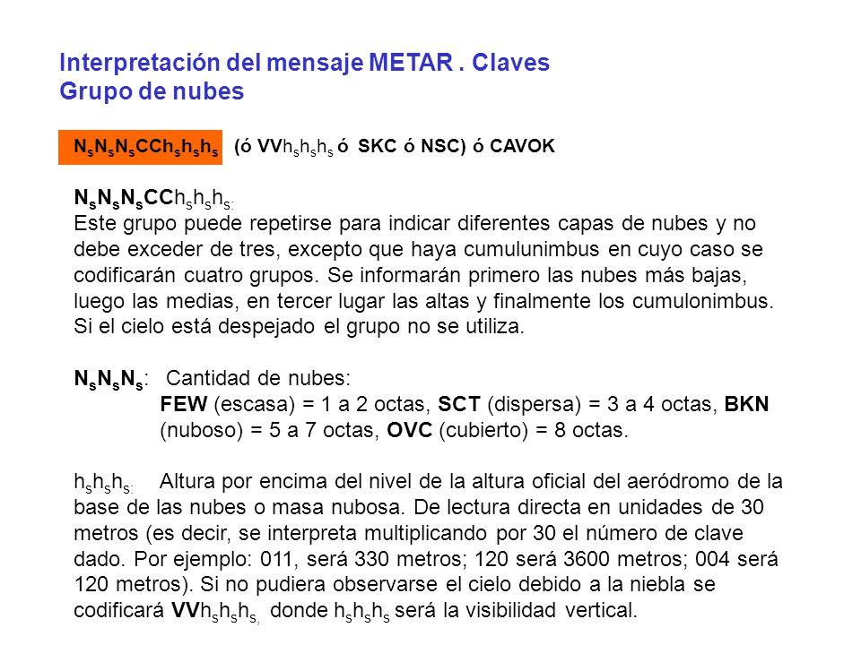 Interpretación del mensaje METAR . Claves Grupo de nubes