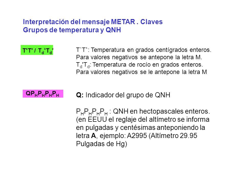 Interpretación del mensaje METAR . Claves Grupos de temperatura y QNH