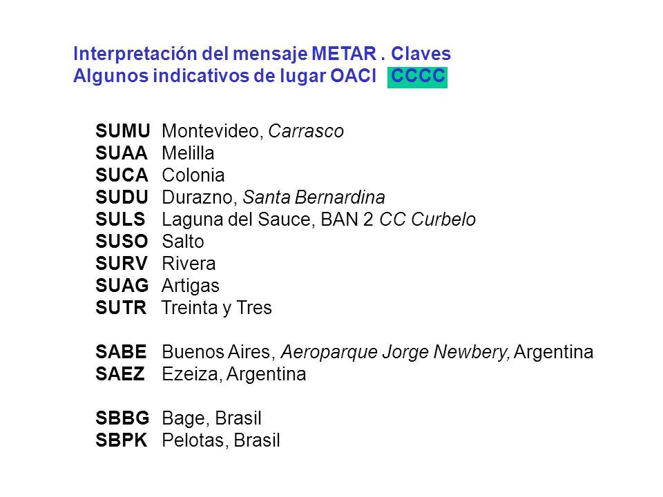 Interpretación del mensaje METAR . Claves