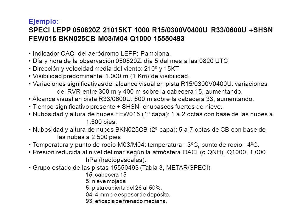 Ejemplo: SPECI LEPP 050820Z 21015KT 1000 R15/0300V0400U R33/0600U +SHSN FEW015 BKN025CB M03/M04 Q1000 15550493.