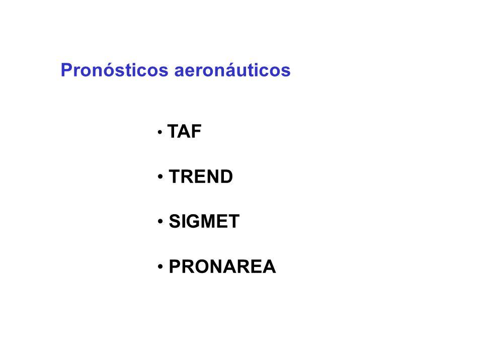 Pronósticos aeronáuticos