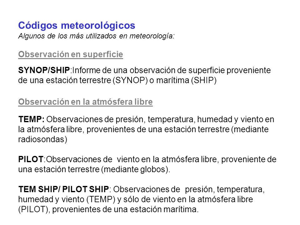 Códigos meteorológicos