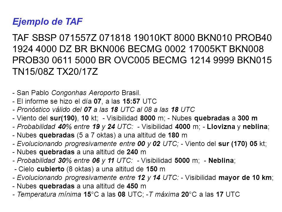 Ejemplo de TAF