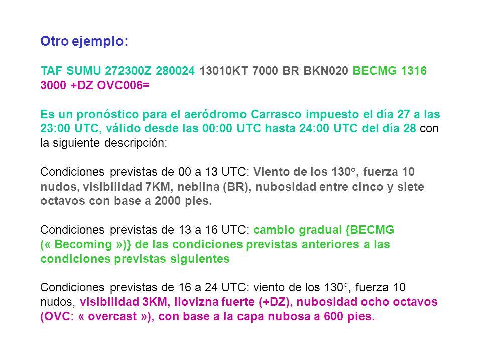 Otro ejemplo: TAF SUMU 272300Z 280024 13010KT 7000 BR BKN020 BECMG 1316 3000 +DZ OVC006=