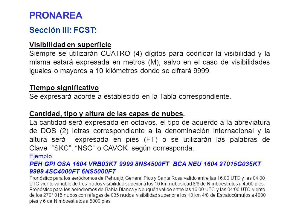 PRONAREA Sección III: FCST: Visibilidad en superficie