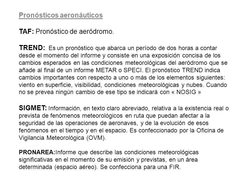 Pronósticos aeronáuticos TAF: Pronóstico de aeródromo.
