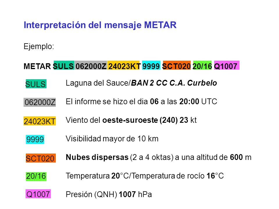 Interpretación del mensaje METAR