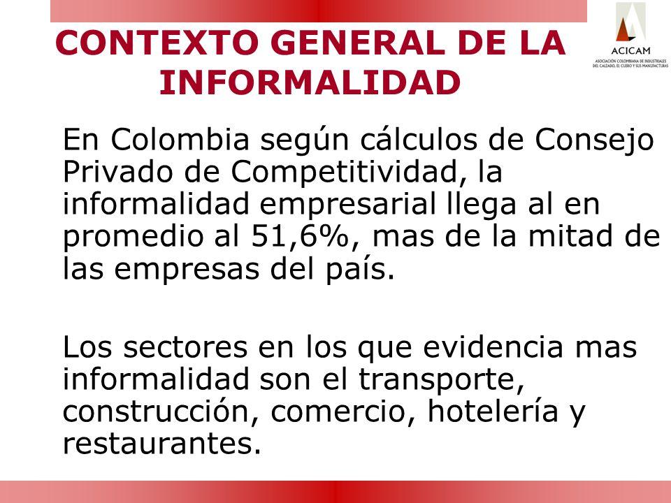 CONTEXTO GENERAL DE LA INFORMALIDAD
