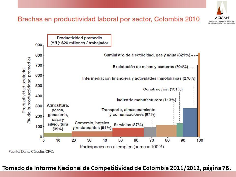 Tomado de Informe Nacional de Competitividad de Colombia 2011/2012, página 76.