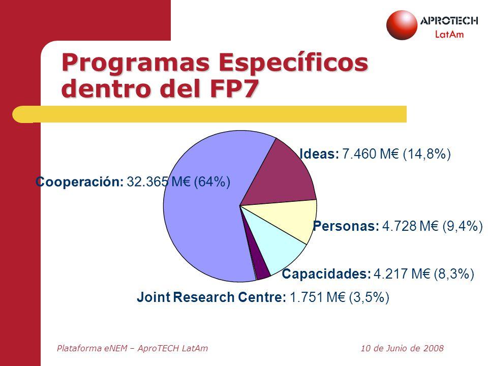 Programas Específicos dentro del FP7
