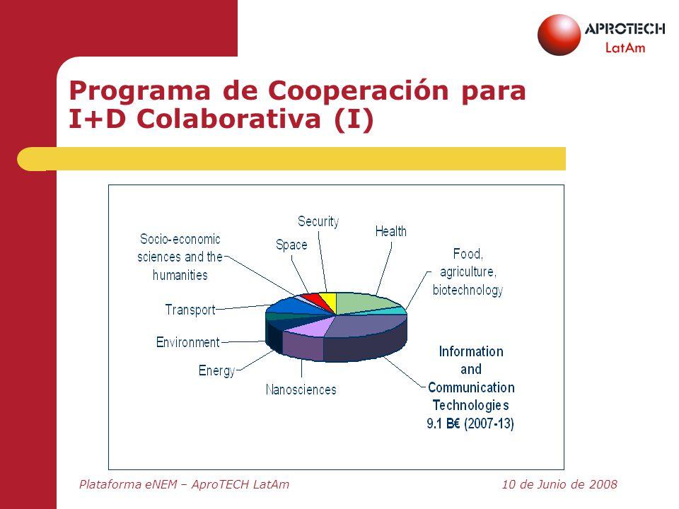 Programa de Cooperación para I+D Colaborativa (I)