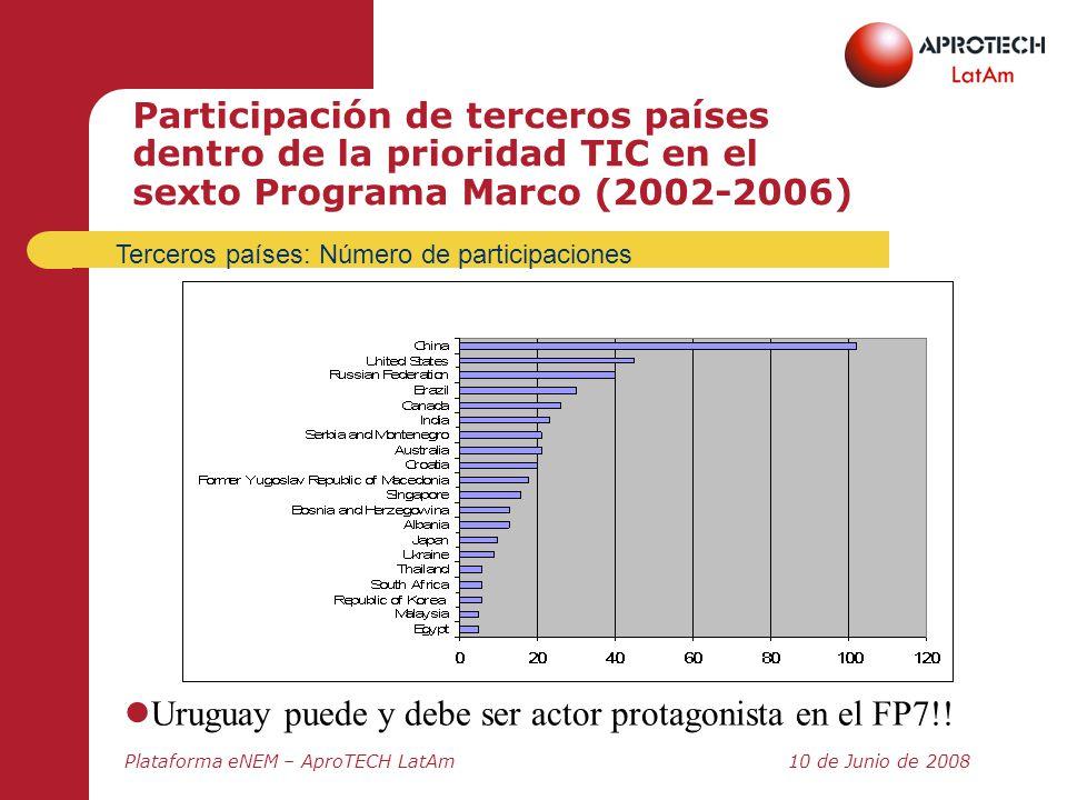 Uruguay puede y debe ser actor protagonista en el FP7!!
