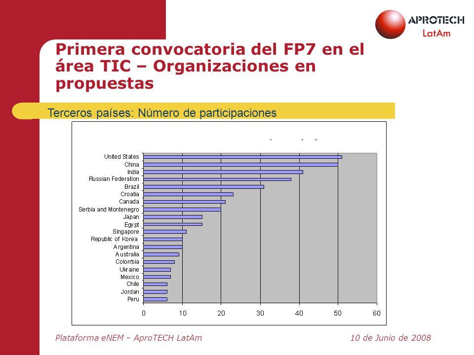 Primera convocatoria del FP7 en el área TIC – Organizaciones en propuestas