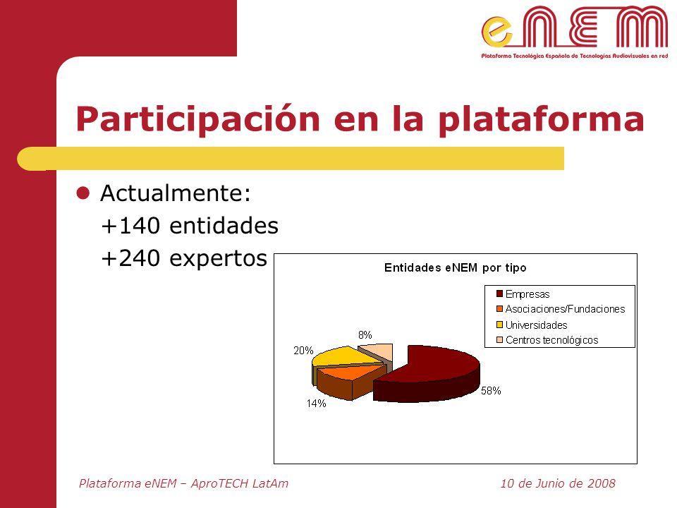 Participación en la plataforma