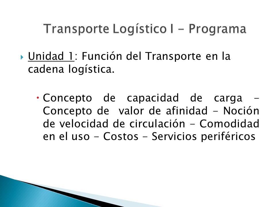 Transporte Logístico I - Programa