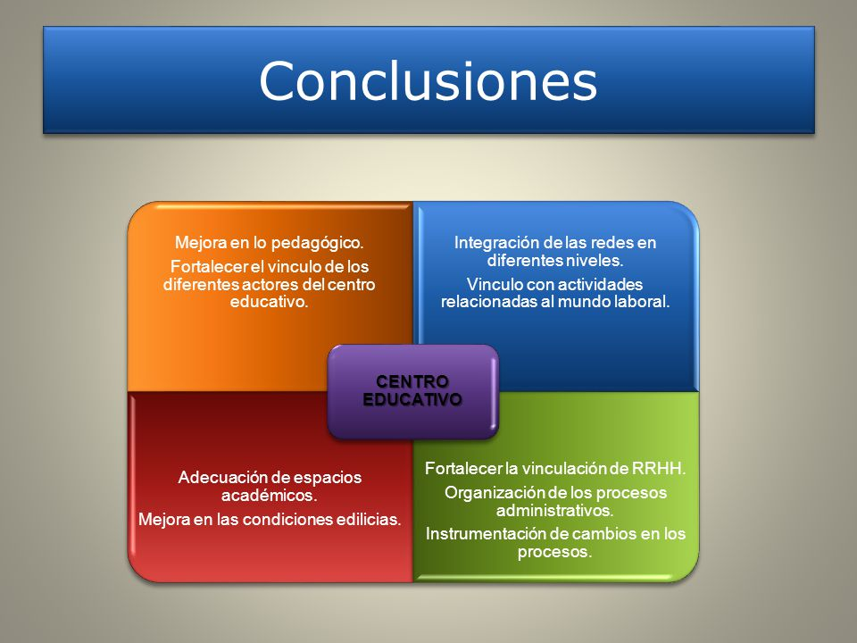 Conclusiones CENTRO EDUCATIVO