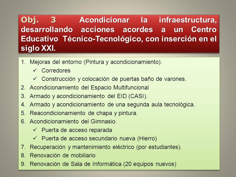 Obj. 3 Acondicionar la infraestructura, desarrollando acciones acordes a un Centro Educativo Técnico-Tecnológico, con inserción en el siglo XXI.