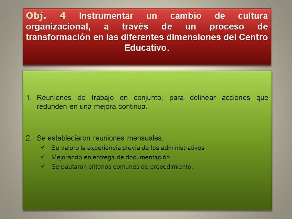 Obj. 4 Instrumentar un cambio de cultura organizacional, a través de un proceso de transformación en las diferentes dimensiones del Centro Educativo.