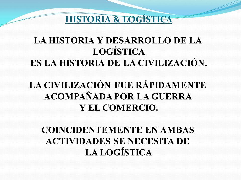 LA HISTORIA Y DESARROLLO DE LA LOGÍSTICA