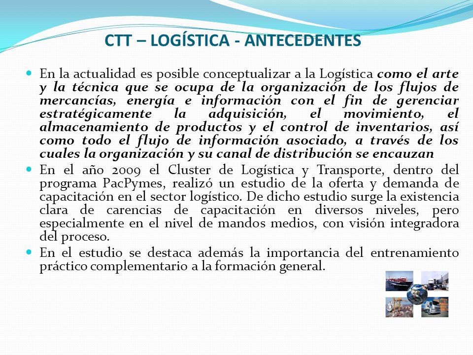 CTT – LOGÍSTICA - ANTECEDENTES
