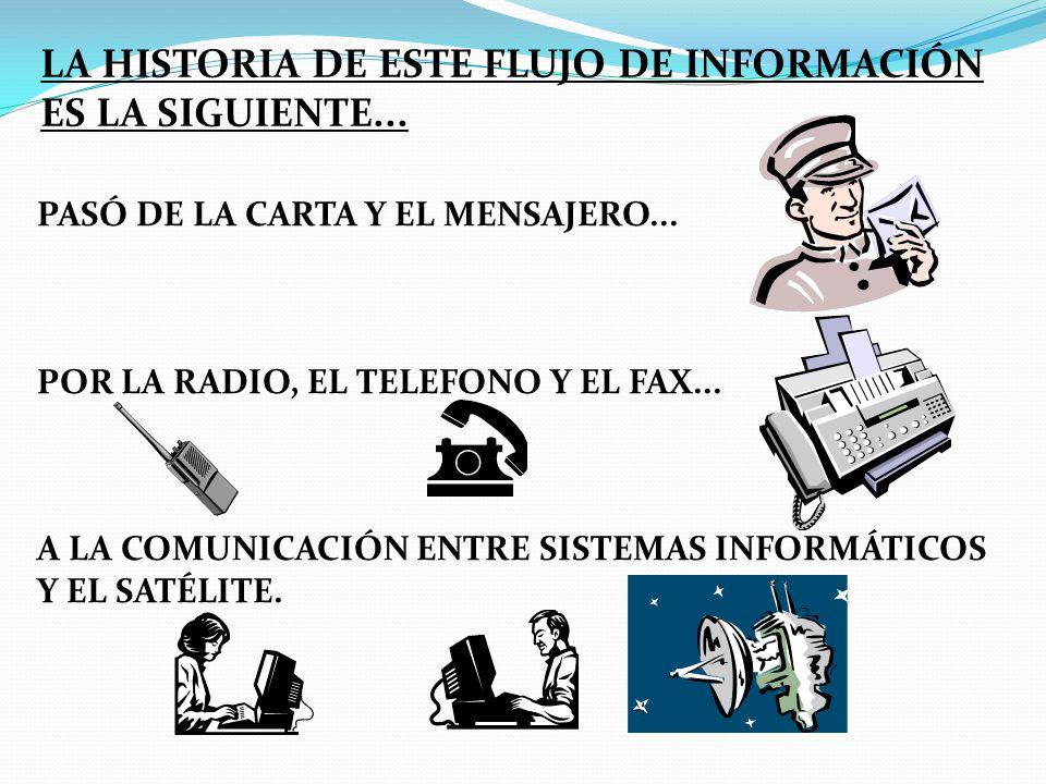 LA HISTORIA DE ESTE FLUJO DE INFORMACIÓN ES LA SIGUIENTE...