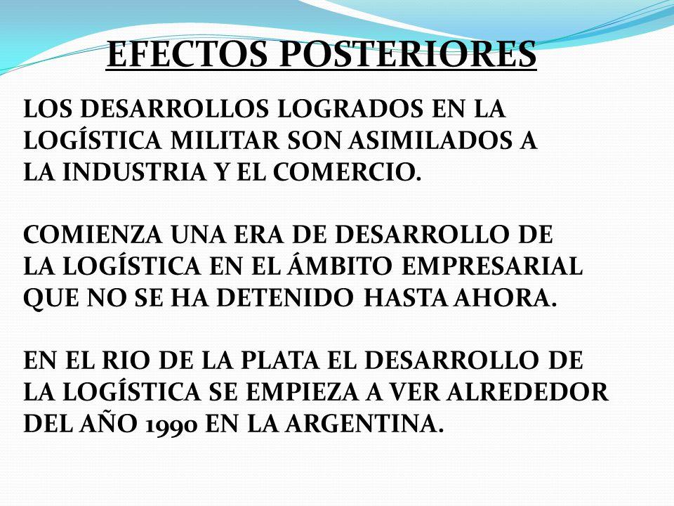 EFECTOS POSTERIORES LOS DESARROLLOS LOGRADOS EN LA