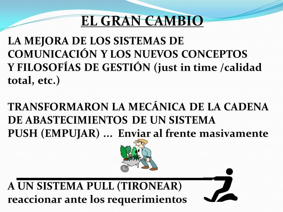 EL GRAN CAMBIO LA MEJORA DE LOS SISTEMAS DE