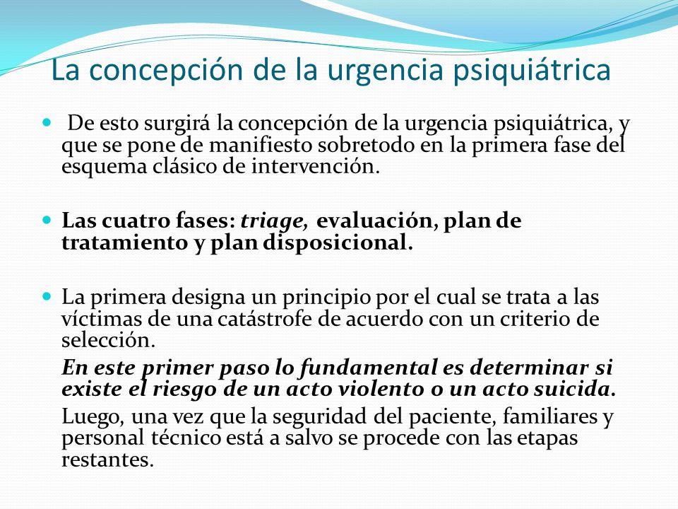 La concepción de la urgencia psiquiátrica