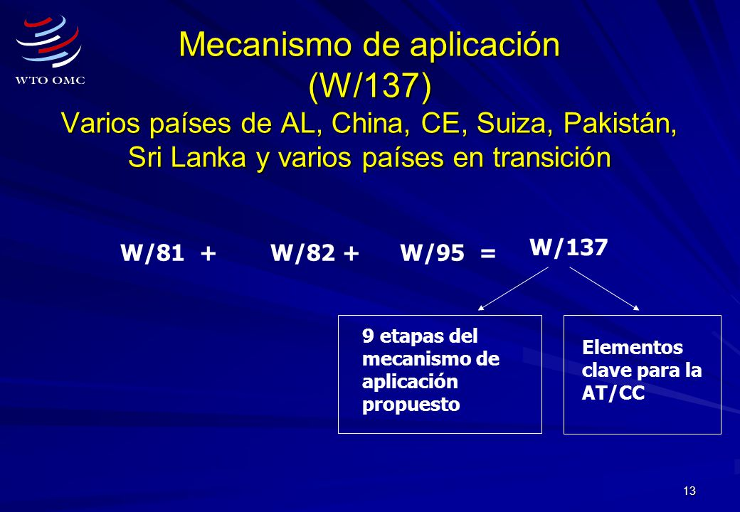 Mecanismo de aplicación (W/137) Varios países de AL, China, CE, Suiza, Pakistán, Sri Lanka y varios países en transición