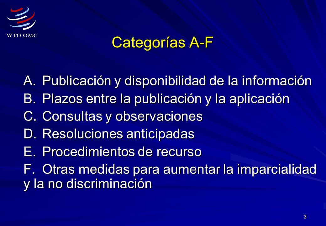 Categorías A-F A. Publicación y disponibilidad de la información