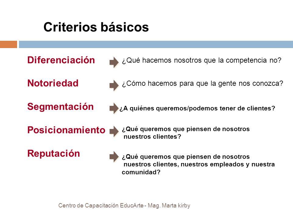 Criterios básicos Diferenciación Notoriedad Segmentación
