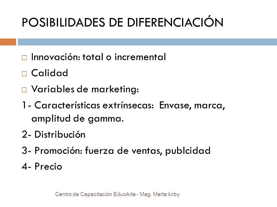 POSIBILIDADES DE DIFERENCIACIÓN